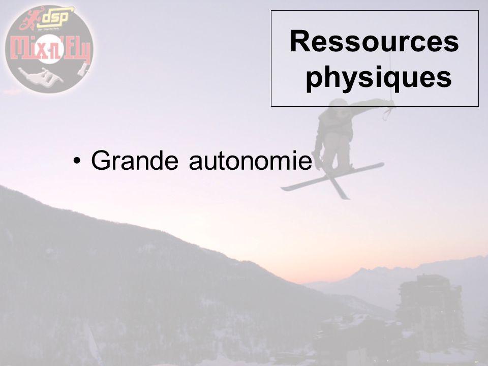 Ressources physiques Grande autonomie