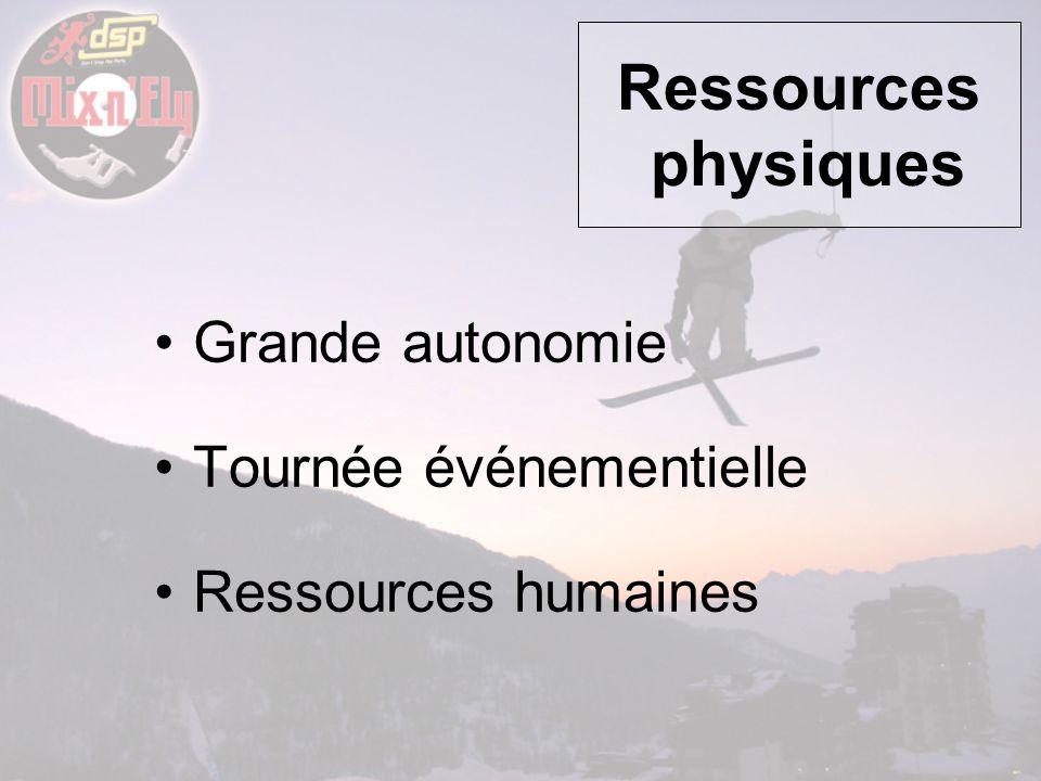 Ressources physiques Grande autonomie Tournée événementielle Ressources humaines