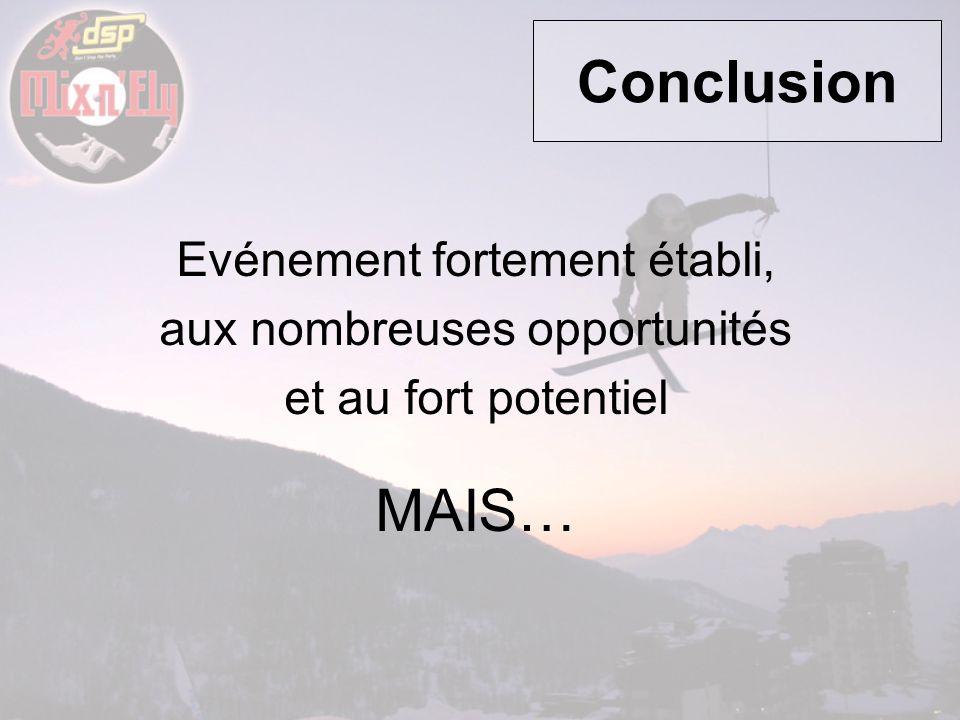 Conclusion Evénement fortement établi, aux nombreuses opportunités et au fort potentiel MAIS…