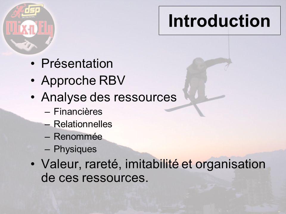 Introduction Présentation Approche RBV Analyse des ressources –Financières –Relationnelles –Renommée –Physiques Valeur, rareté, imitabilité et organis