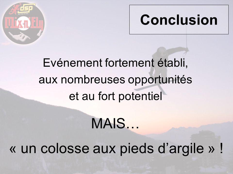 Conclusion Evénement fortement établi, aux nombreuses opportunités et au fort potentiel MAIS… « un colosse aux pieds dargile » !