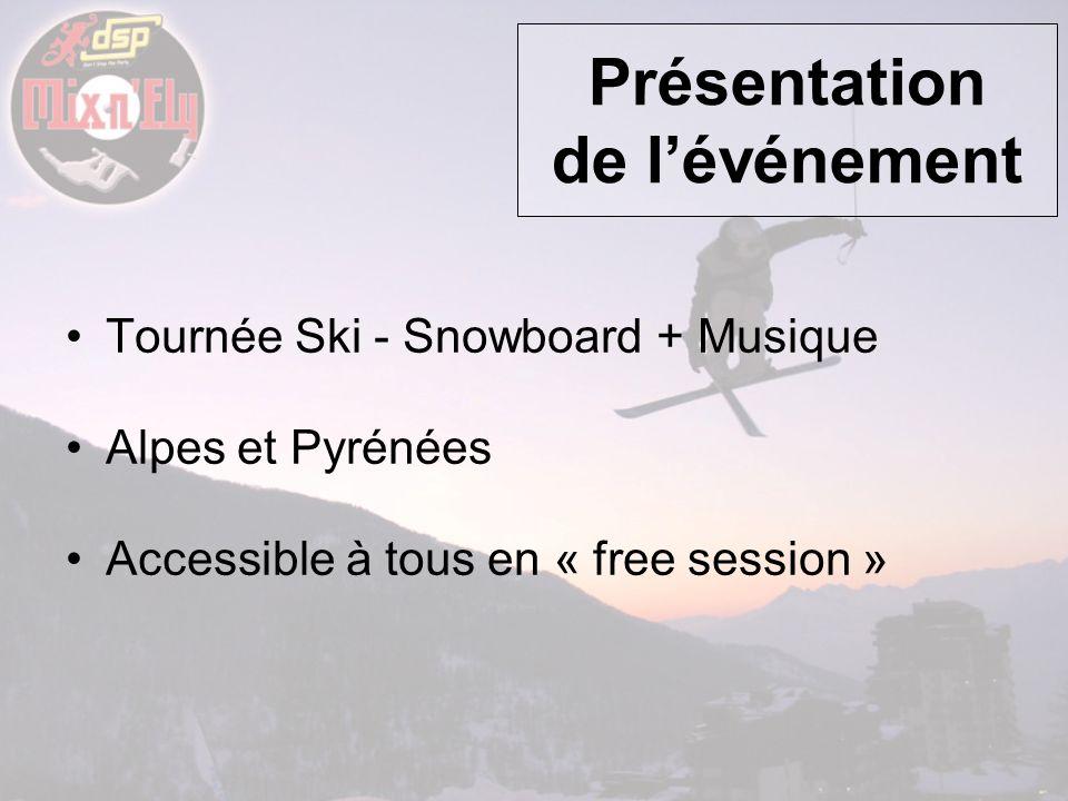 Présentation de lévénement Tournée Ski - Snowboard + Musique Alpes et Pyrénées Accessible à tous en « free session »