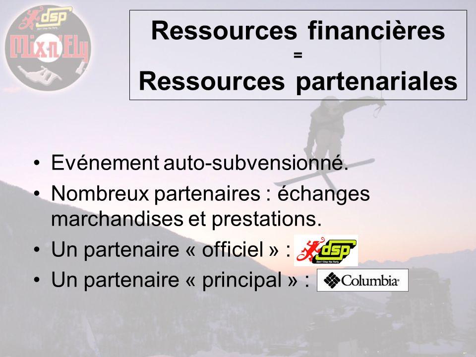 Ressources financières = Ressources partenariales Evénement auto-subvensionné. Nombreux partenaires : échanges marchandises et prestations. Un partena
