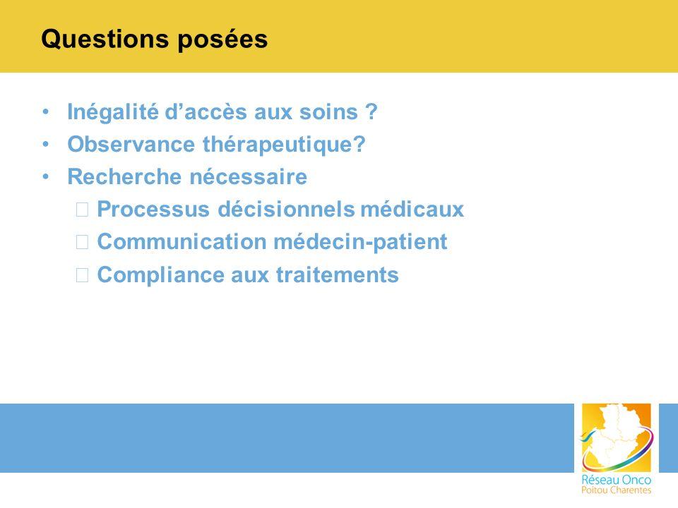 Questions posées Inégalité daccès aux soins .Observance thérapeutique.