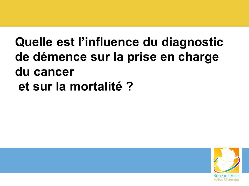 Quelle est linfluence du diagnostic de démence sur la prise en charge du cancer et sur la mortalité ?
