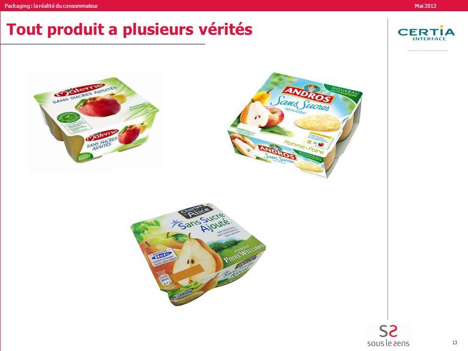 Packaging : la réalité du consommateur Mai 2013 13 Tout produit a plusieurs vérités