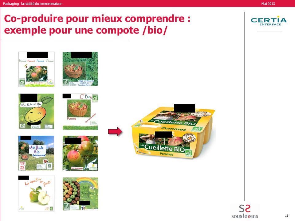 Packaging : la réalité du consommateur Mai 2013 15 Co-produire pour mieux comprendre : exemple pour une compote /bio/