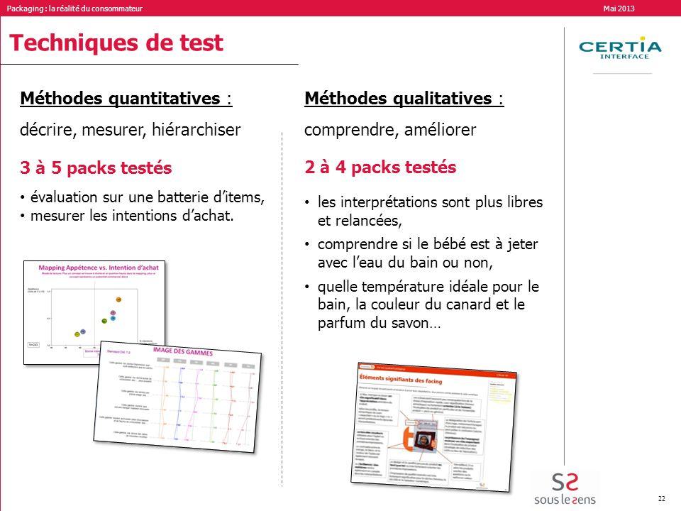 Packaging : la réalité du consommateur Mai 2013 22 Techniques de test Méthodes quantitatives : décrire, mesurer, hiérarchiser 3 à 5 packs testés évalu
