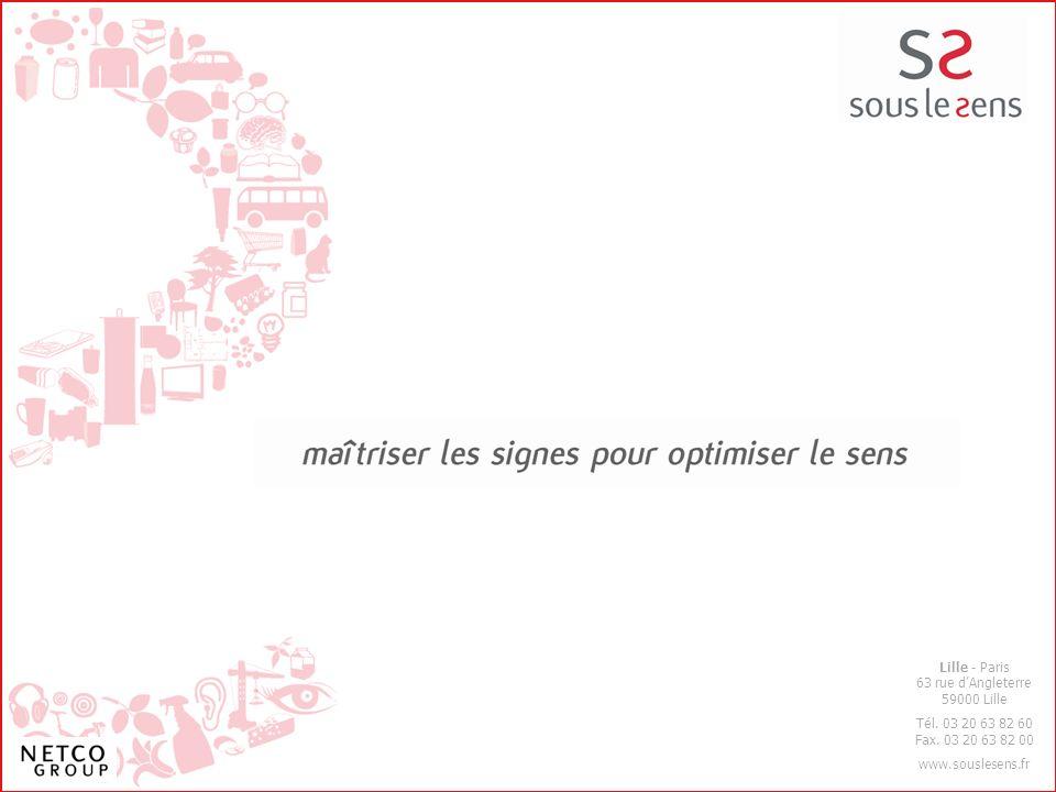 Packaging : la réalité du consommateur Mai 2013 23 Lille - Paris 63 rue dAngleterre 59000 Lille Tél. 03 20 63 82 60 Fax. 03 20 63 82 00 www.souslesens