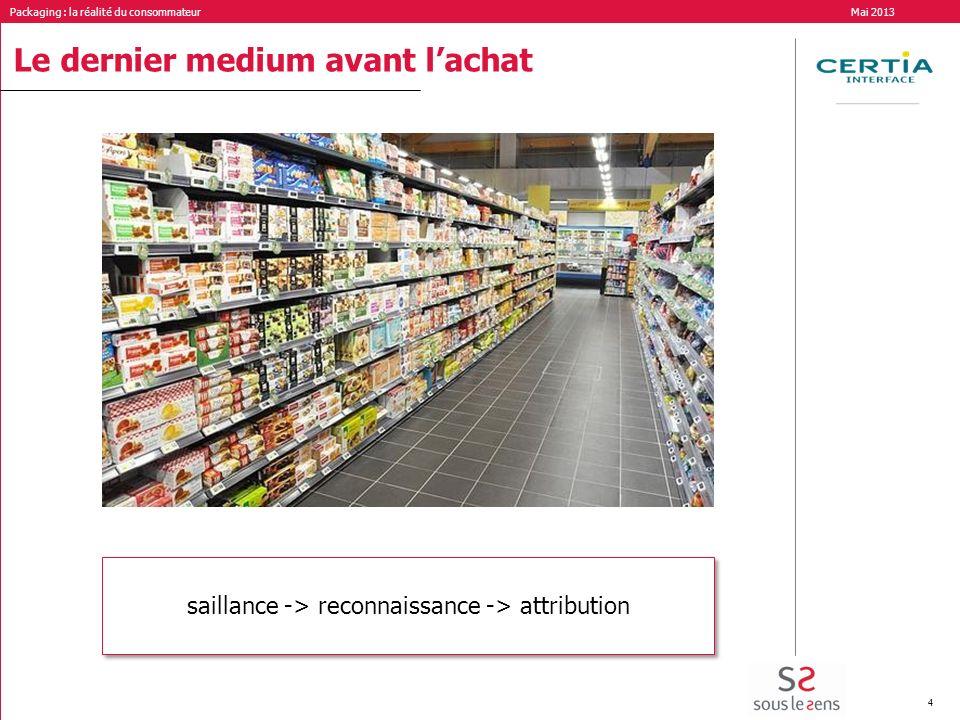 Packaging : la réalité du consommateur Mai 2013 4 Le dernier medium avant lachat saillance -> reconnaissance -> attribution