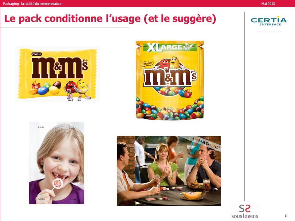 Packaging : la réalité du consommateur Mai 2013 5 Le pack conditionne lusage (et le suggère)