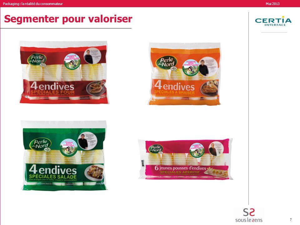 Packaging : la réalité du consommateur Mai 2013 7 Segmenter pour valoriser