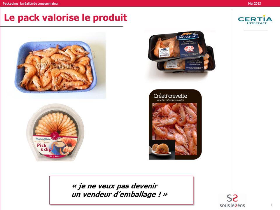 Packaging : la réalité du consommateur Mai 2013 8 Le pack valorise le produit « je ne veux pas devenir un vendeur demballage ! » « je ne veux pas deve