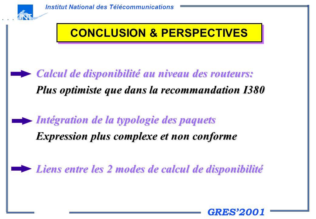 GRES2001 Institut National des Télécommunications Calcul de disponibilité au niveau des routeurs: Calcul de disponibilité au niveau des routeurs: Plus