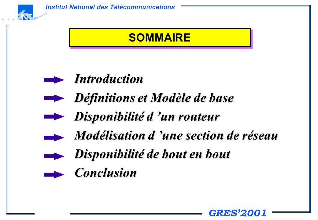 GRES2001 Institut National des Télécommunications Introduction Introduction Définitions et Modèle de base Définitions et Modèle de base Disponibilité