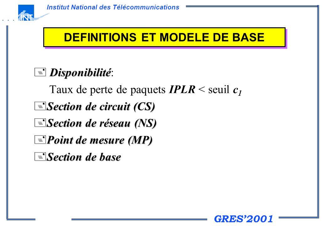 GRES2001 Institut National des Télécommunications + Disponibilité + Disponibilité: Taux de perte de paquets IPLR < seuil c 1 +Section de circuit (CS)