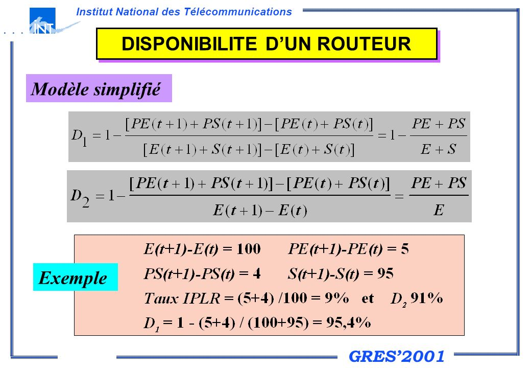 GRES2001 Institut National des Télécommunications DISPONIBILITE DUN ROUTEUR Modèle simplifiéAmélioration D 2