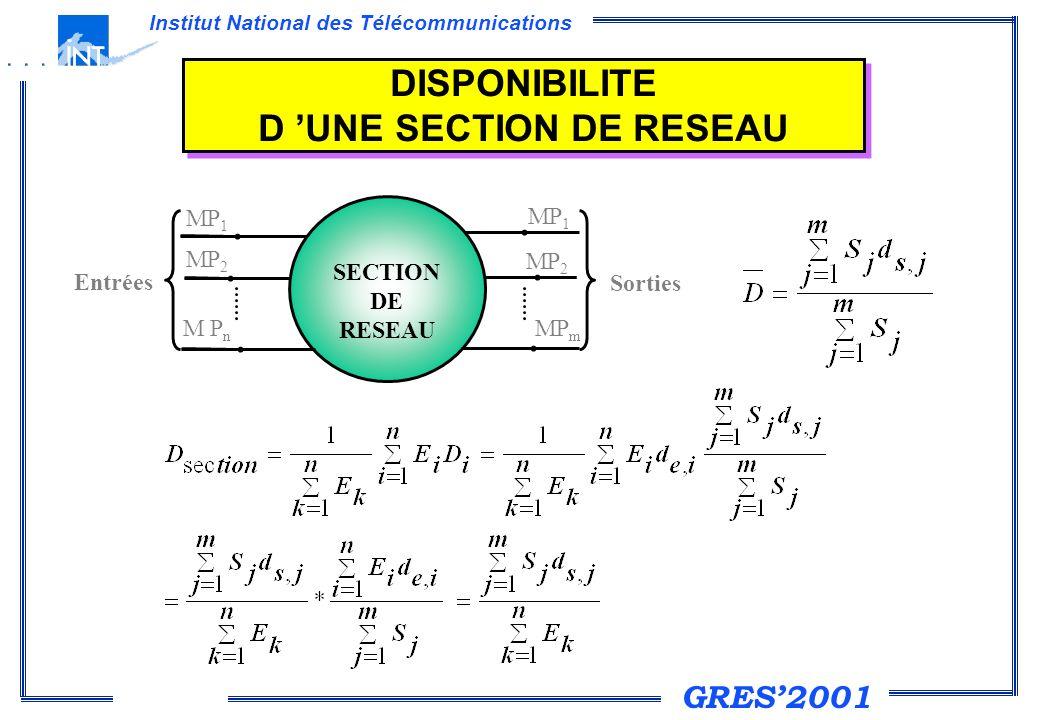 GRES2001 Institut National des Télécommunications DISPONIBILITE D UNE SECTION DE RESEAU E 1 =10, d e,1 =9/10 S 1 =18, d s,1 =8/9 E 2 =15, d e,2 =13/15 E 3 =10, d e,3 =4/5 S 2 =12, d s,2 =11/12