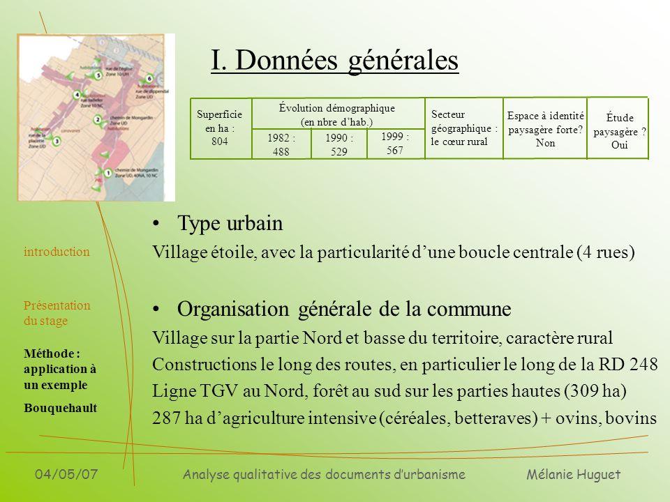 Mélanie Huguet 04/05/07Analyse qualitative des documents durbanisme I. Données générales Type urbain Village étoile, avec la particularité dune boucle