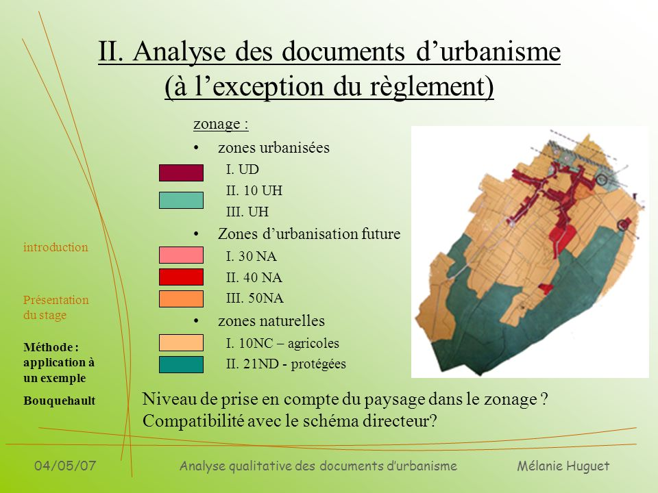 Mélanie Huguet 04/05/07Analyse qualitative des documents durbanisme II. Analyse des documents durbanisme (à lexception du règlement) zonage : zones ur