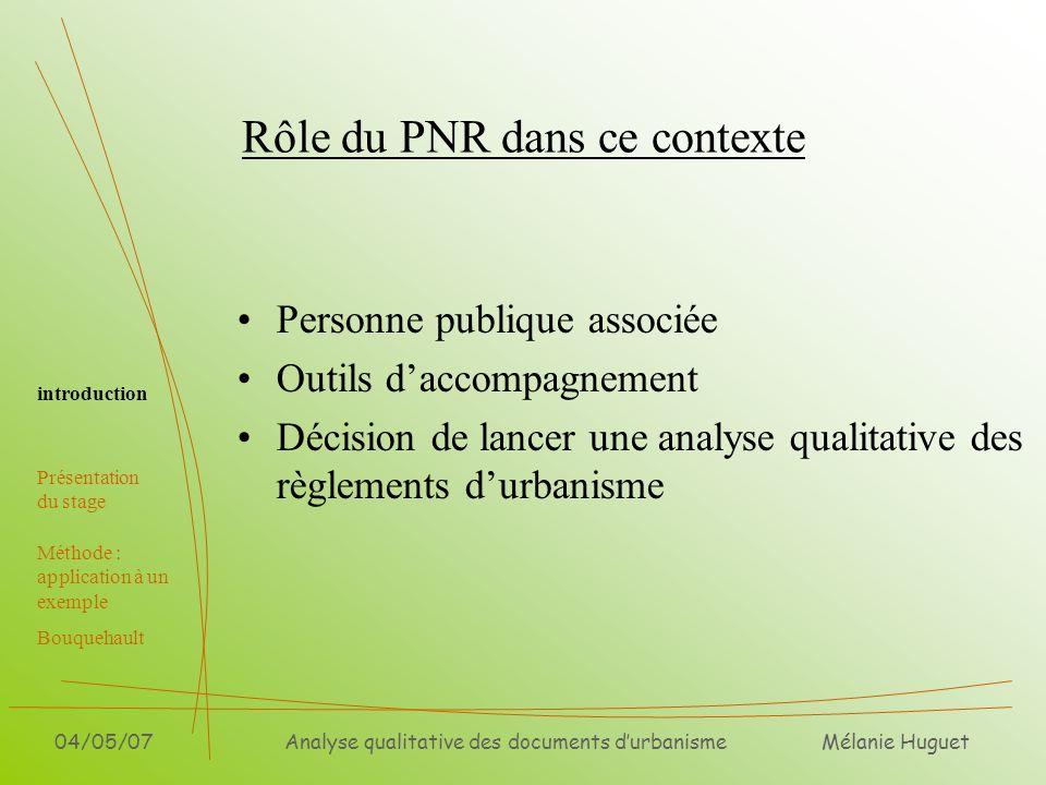 Mélanie Huguet 04/05/07Analyse qualitative des documents durbanisme Rôle du PNR dans ce contexte introduction Présentation du stage Personne publique
