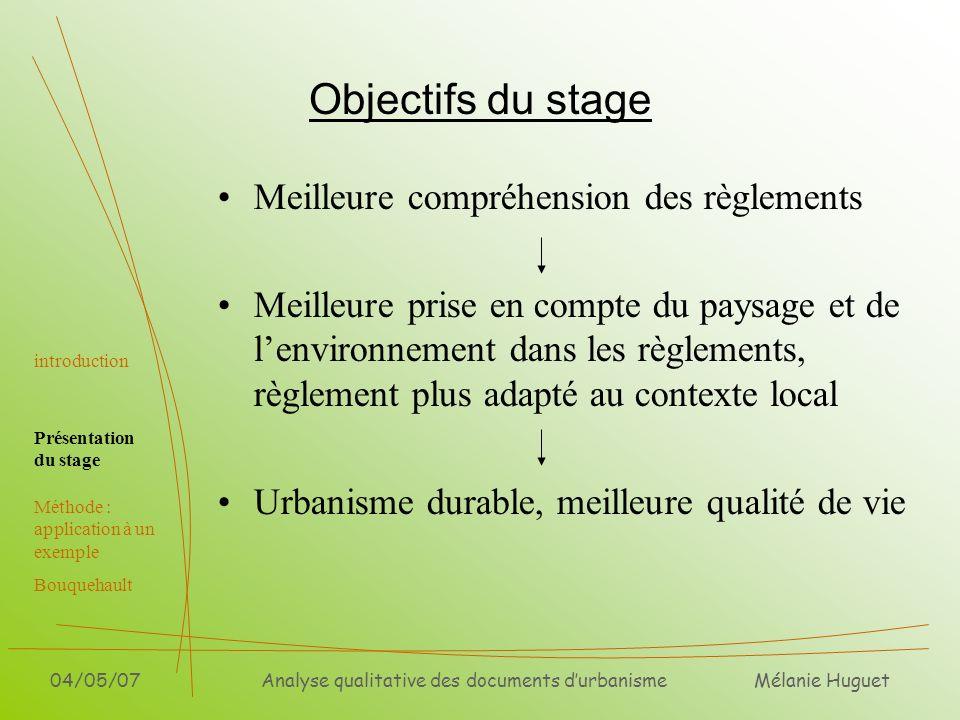 Mélanie Huguet 04/05/07Analyse qualitative des documents durbanisme Objectifs du stage Meilleure compréhension des règlements Meilleure prise en compt
