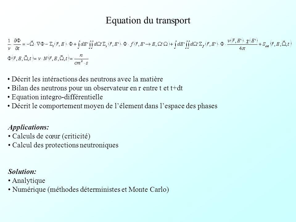 Equation du transport Décrit les intéractions des neutrons avec la matière Bilan des neutrons pour un observateur en r entre t et t+dt Equation integr