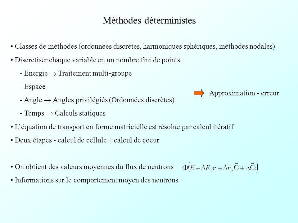 Méthodes déterministes Classes de méthodes (ordonnées discrètes, harmoniques sphériques, méthodes nodales) Discretiser chaque variable en un nombre fi