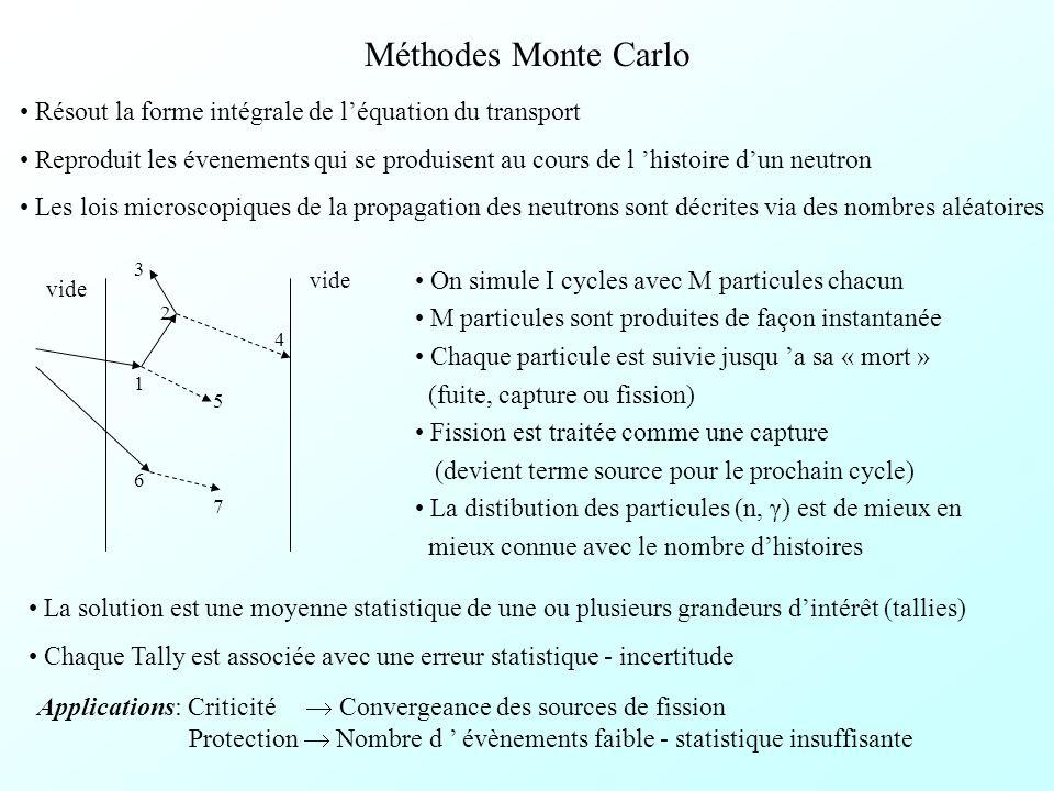 Méthodes Monte Carlo Résout la forme intégrale de léquation du transport Reproduit les évenements qui se produisent au cours de l histoire dun neutron