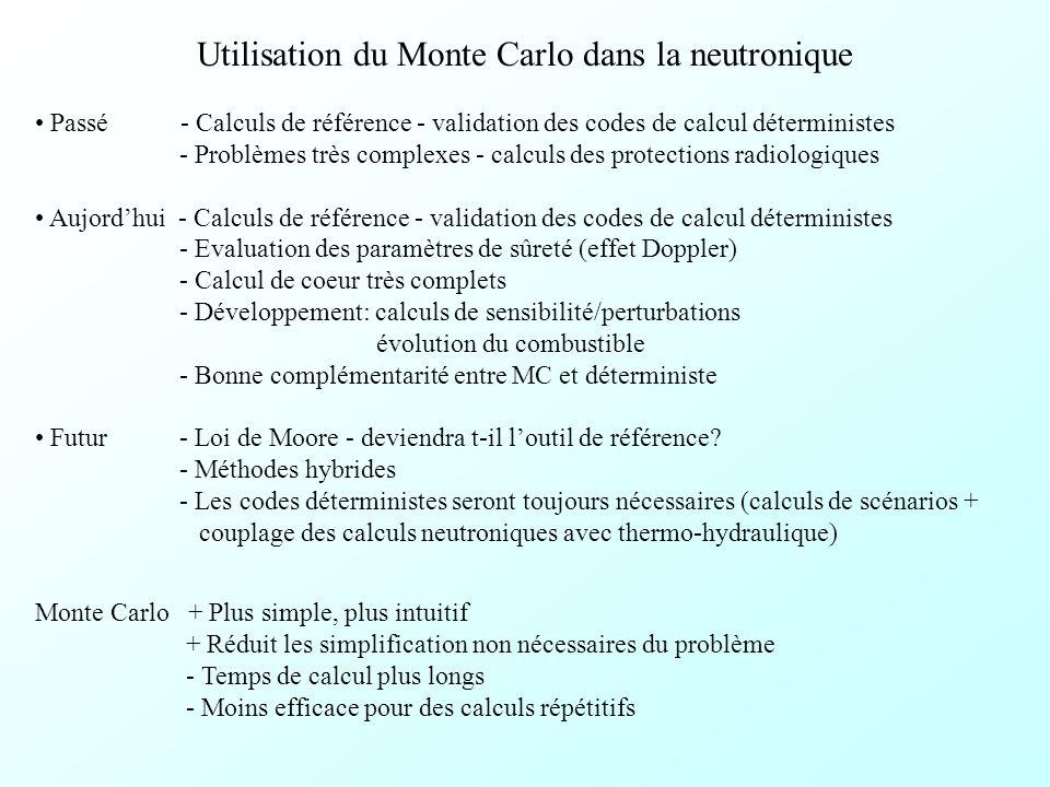Utilisation du Monte Carlo dans la neutronique Passé - Calculs de référence - validation des codes de calcul déterministes - Problèmes très complexes