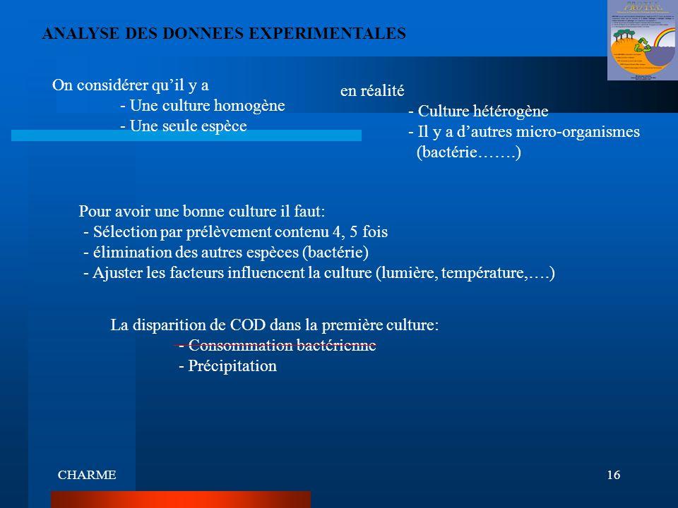 CHARME16 ANALYSE DES DONNEES EXPERIMENTALES On considérer quil y a - Une culture homogène - Une seule espèce en réalité - Culture hétérogène - Il y a