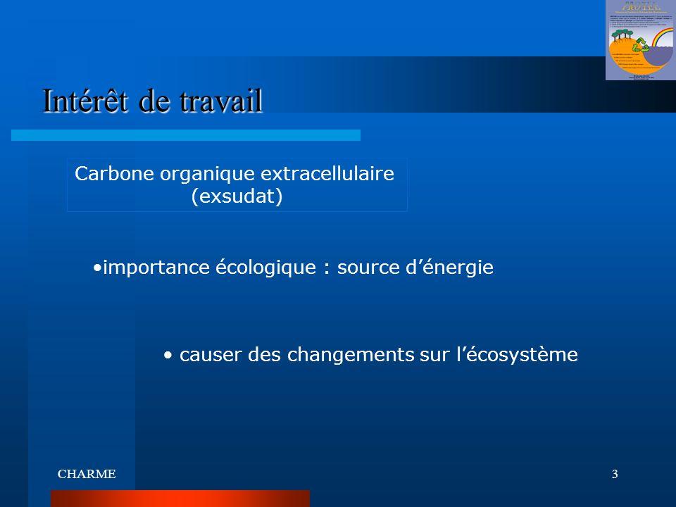 CHARME3 Intérêt de travail importance écologique : source dénergie causer des changements sur lécosystème Carbone organique extracellulaire (exsudat)