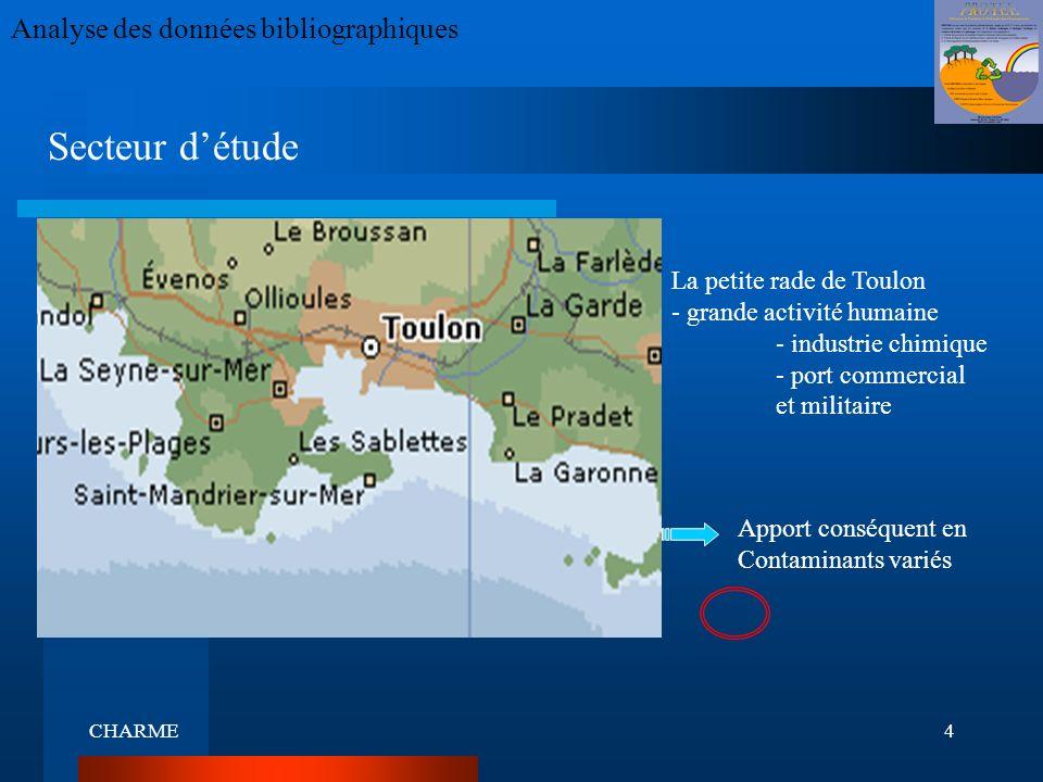 CHARME4 Analyse des données bibliographiques Secteur détude La petite rade de Toulon - grande activité humaine - industrie chimique - port commercial