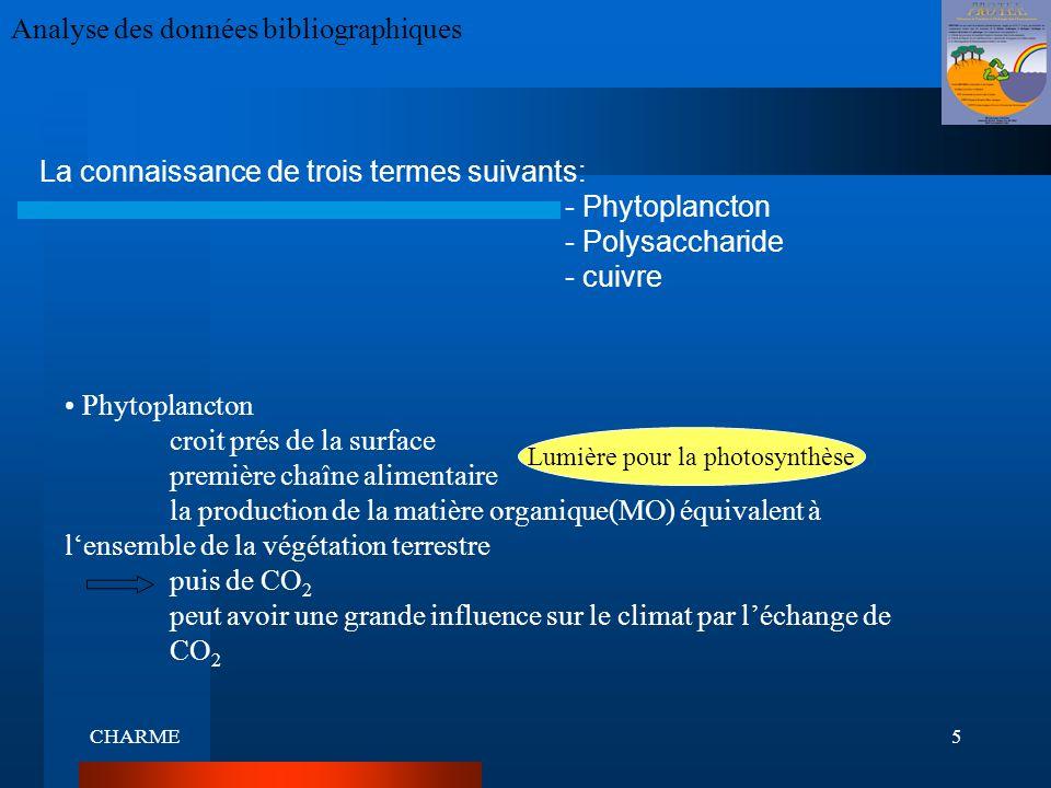 CHARME6 Analyse des données bibliographiques Polysaccharides - les plus abondants dans les océans - présentent une grande surface active permettant de jouer un rôle dans la fixation des polluants métalliques il y a deux types de polysaccharides - polysaccharides de réserve: source dénergie - polysaccharides structuraux [Cx(H2O)y)]n- (où y est généralement x – 1) Cuivre - le plus complexé par la MO - on le trouve partout dans lenvironnement - Facile à analyser