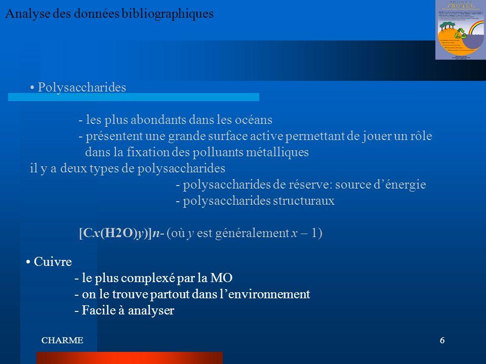 CHARME17 ANALYSE DES DONNEES EXPERIMENTALES Isolement masse polysaccharide ppb Cuivr eEPS libreEPS liée la première culture (7 jours) Témoin6,055,6 5008,028,17 10006,91,84 la deuxième culture (11 jours 1 /2) Témoin1– 5002,15– 10001,55– La quantité augmente avec la [ ] de cuivre - 500 ppb Cu: utilisation de polysacch pour la détoxification - 1000 ppb Cu: non adaptation au milieu, mortalité La quantité de polysaccharides dans la phase dissoute est plus important que sur les cellules Dans la phase stationnaire la quantité de polysacch est plus importante
