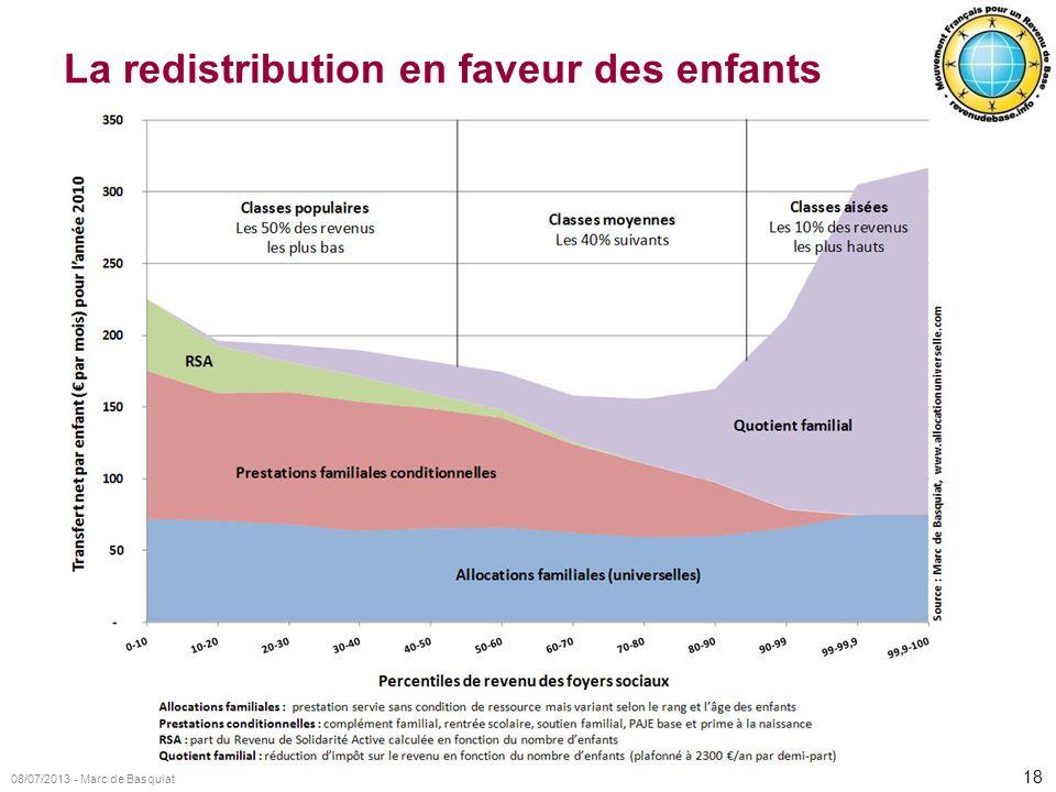 18 08/07/2013 - Marc de Basquiat La redistribution en faveur des enfants