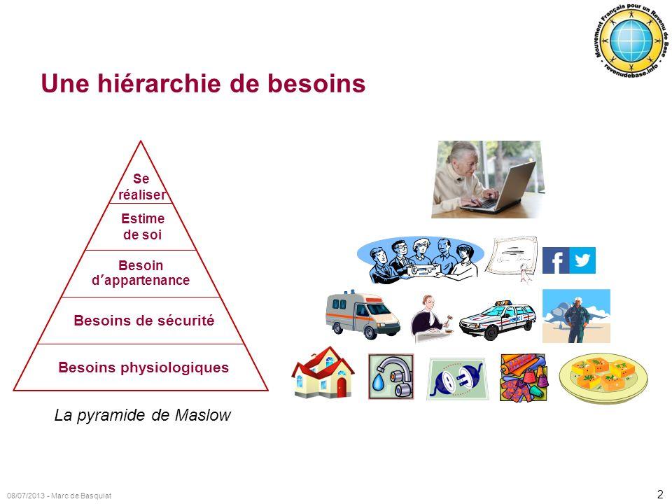 2 08/07/2013 - Marc de Basquiat Une hiérarchie de besoins La pyramide de Maslow Besoins physiologiques Besoins de sécurité Besoin dappartenance Estime