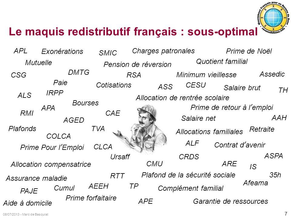 7 08/07/2013 - Marc de Basquiat Paie RMI Assedic ARE Cumul Retraite Mutuelle CMU ASS Prime Pour lEmploi RSA Prime de retour à lemploi ASPA SMIC RTT 35