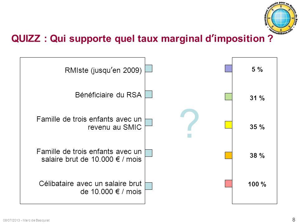 8 08/07/2013 - Marc de Basquiat QUIZZ : Qui supporte quel taux marginal dimposition ? RMIste (jusquen 2009) Bénéficiaire du RSA Famille de trois enfan