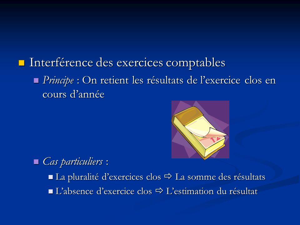 Interférence des exercices comptables Interférence des exercices comptables Principe : On retient les résultats de lexercice clos en cours dannée Prin