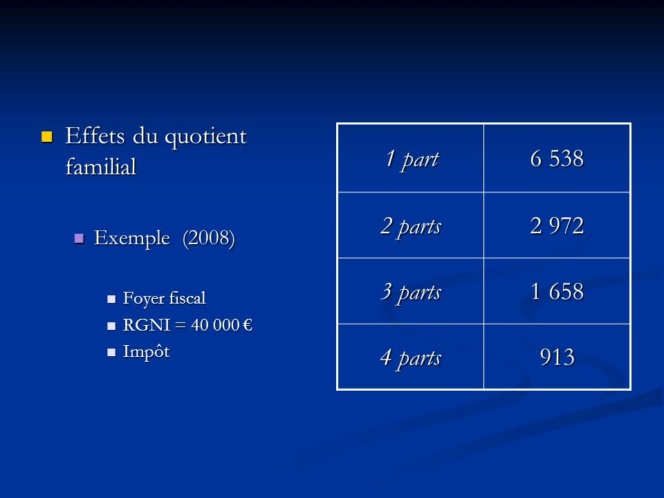Effets du quotient familial Effets du quotient familial Exemple (2008) Exemple (2008) Foyer fiscal Foyer fiscal RGNI = 40 000 RGNI = 40 000 Impôt Impô
