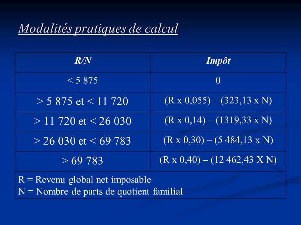 Modalités pratiques de calcul R/NImpôt < 5 8750 > 5 875 et < 11 720 (R x 0,055) – (323,13 x N) > 11 720 et < 26 030 (R x 0,14) – (1319,33 x N) > 26 03