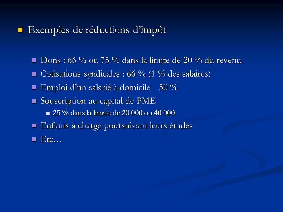 Exemples de réductions dimpôt Exemples de réductions dimpôt Dons : 66 % ou 75 % dans la limite de 20 % du revenu Dons : 66 % ou 75 % dans la limite de