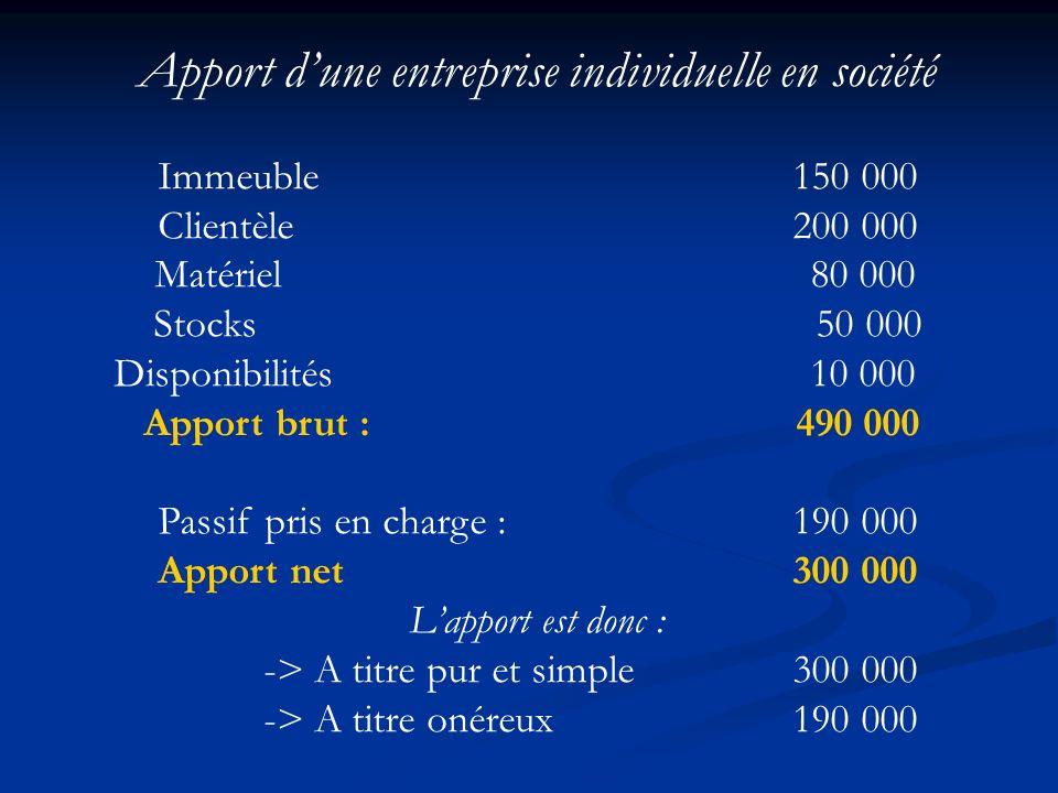 Apport dune entreprise individuelle en société Immeuble150 000 Clientèle200 000 Matériel 80 000 Stocks 50 000 Disponibilités 10 000 Apport brut : 490