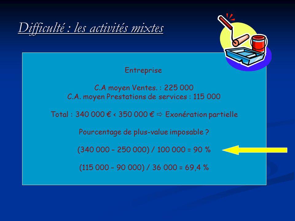 Difficulté : les activités mixtes Entreprise C.A moyen Ventes. : 225 000 C.A. moyen Prestations de services : 115 000 Total : 340 000 < 350 000 Exonér