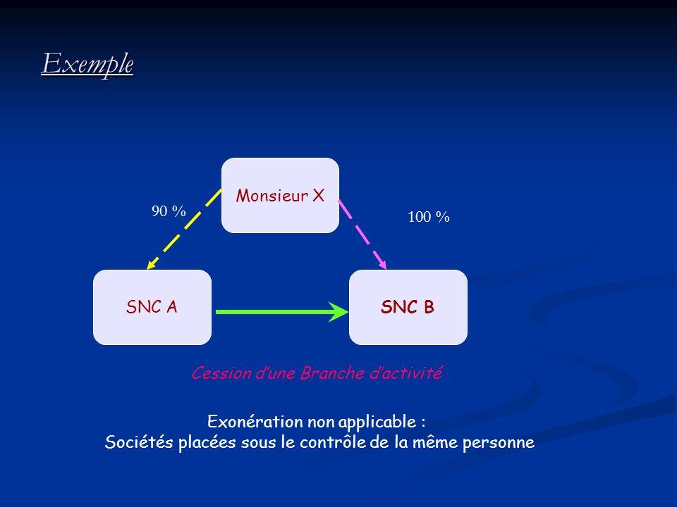 Exemple SNC ASNC B Cession dune Branche dactivité Monsieur X 90 % 100 % Exonération non applicable : Sociétés placées sous le contrôle de la même pers