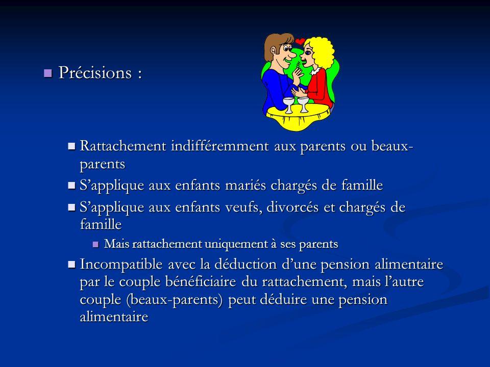 Précisions : Précisions : Rattachement indifféremment aux parents ou beaux- parents Rattachement indifféremment aux parents ou beaux- parents Sappliqu