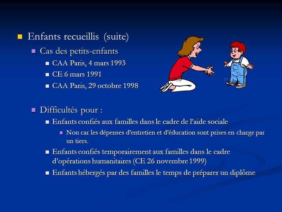 Enfants recueillis (suite) Cas des petits-enfants Cas des petits-enfants CAA Paris, 4 mars 1993 CAA Paris, 4 mars 1993 CE 6 mars 1991 CE 6 mars 1991 C