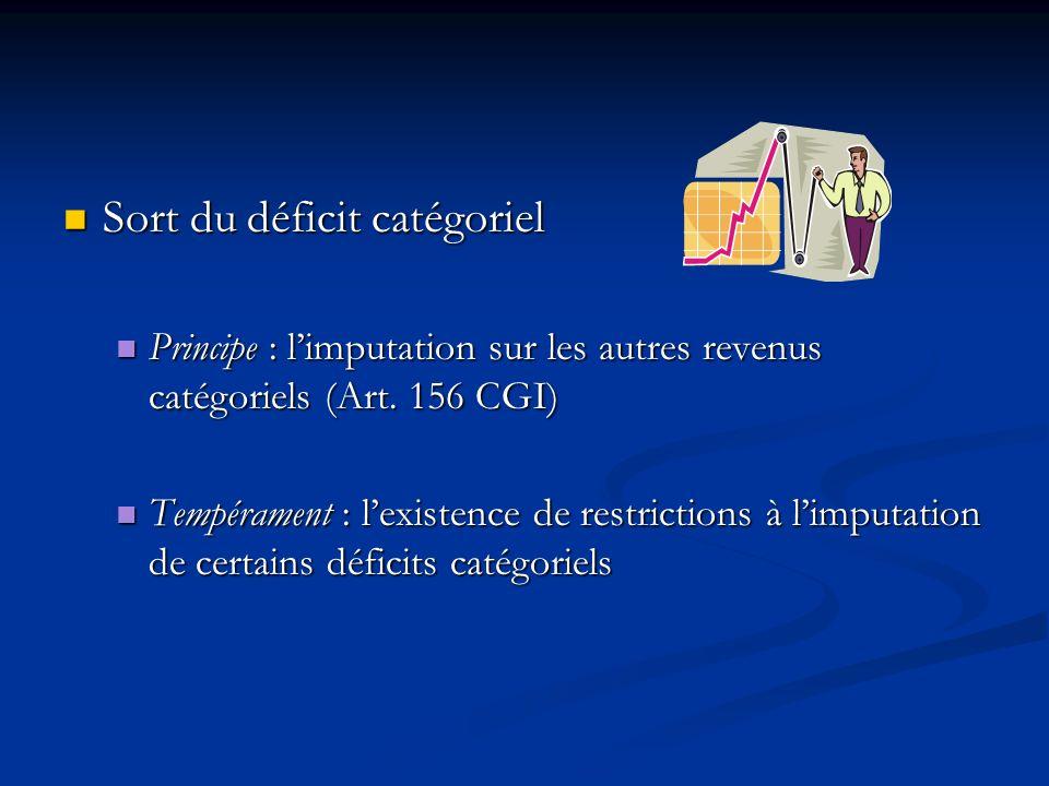 Sort du déficit catégoriel Sort du déficit catégoriel Principe : limputation sur les autres revenus catégoriels (Art. 156 CGI) Principe : limputation