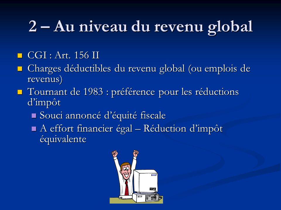 2 – Au niveau du revenu global CGI : Art. 156 II CGI : Art. 156 II Charges déductibles du revenu global (ou emplois de revenus) Charges déductibles du